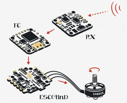 tiny whoop fpv tokyo flosstyle caddx racewire